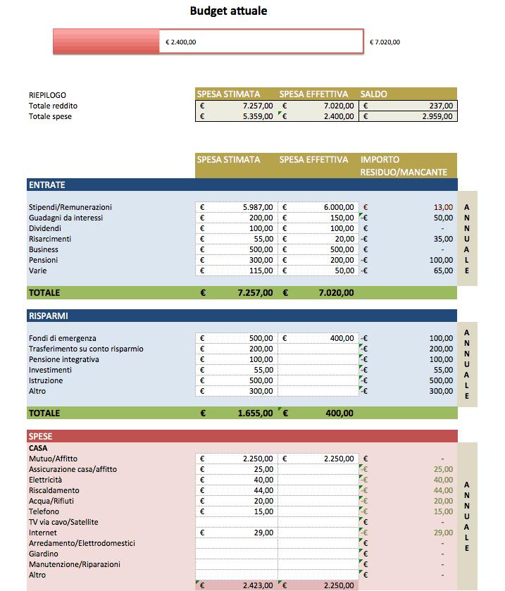 Modelli excel per il budget gratuiti per qualsiasi uso - Spese per donazione immobile ...