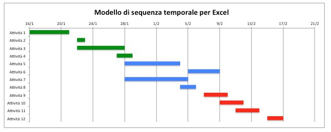 Calcolare la Media Ponderata Excel | MasterExcel.it